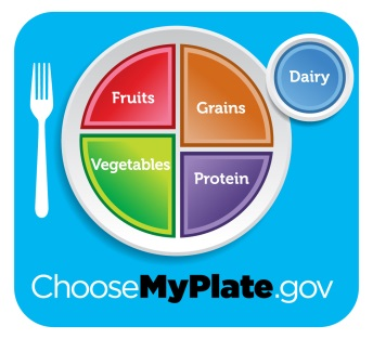 Image for Building a Balanced Plate